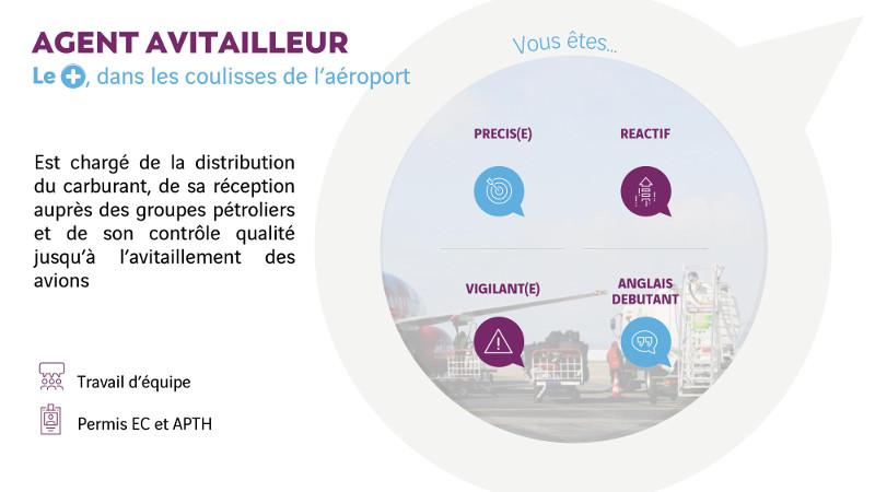 Les Métiers De La Piste Aéroport De Grenoble