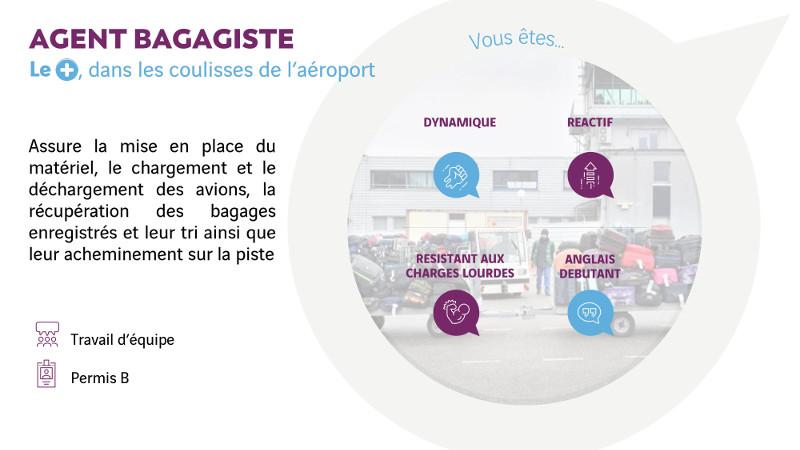 Les Métiers De La Piste Grenoble Airport
