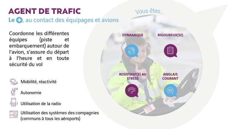 Les Métiers De L Escale Aéroport De Grenoble